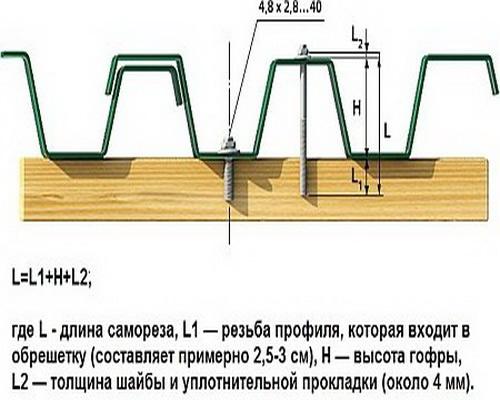 Крыша из профнастила своими руками: видеоинструкция 39