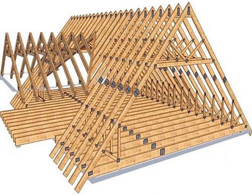 Как сделать крышу дома многоскатная